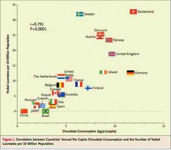 チョコレートの年間消費 2012.jpg